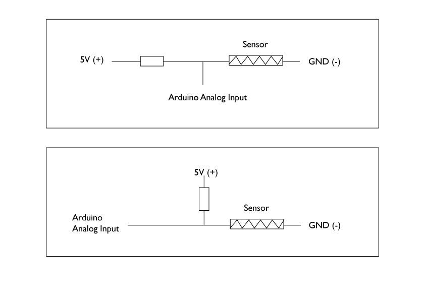 analog_sensor